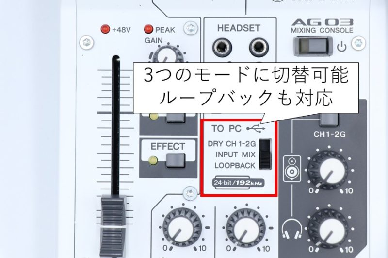 AG03のループバック機能