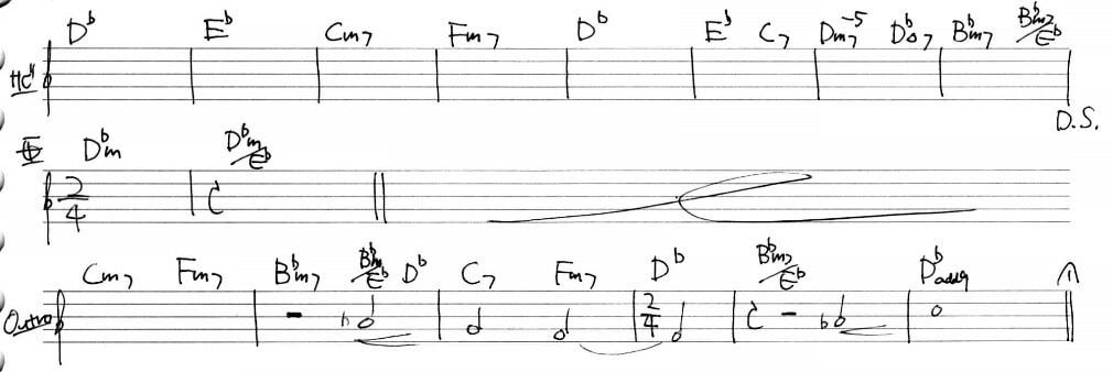 五線譜のコード譜