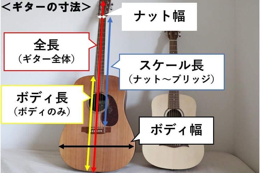 ギターの寸法用語