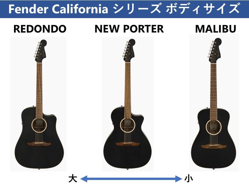 Fender californiaボディサイズ