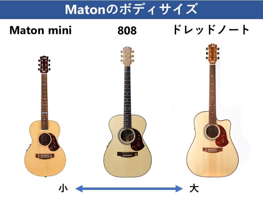 Matonギター サイズ