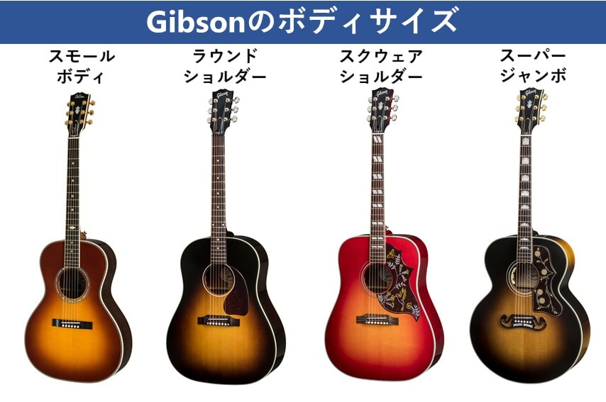 Gisbonギターボディ