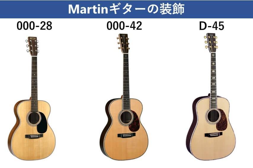 Martinギターの装飾