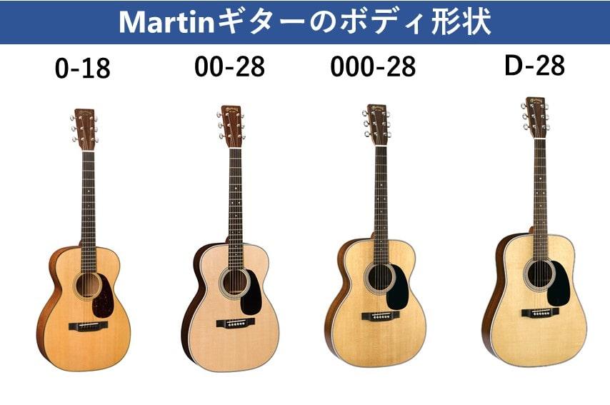 Martin ギターボディ
