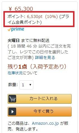 Amazon ポイント