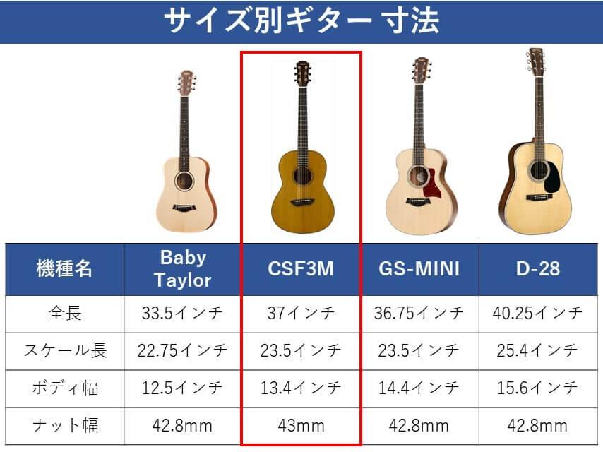 ギターのサイズ