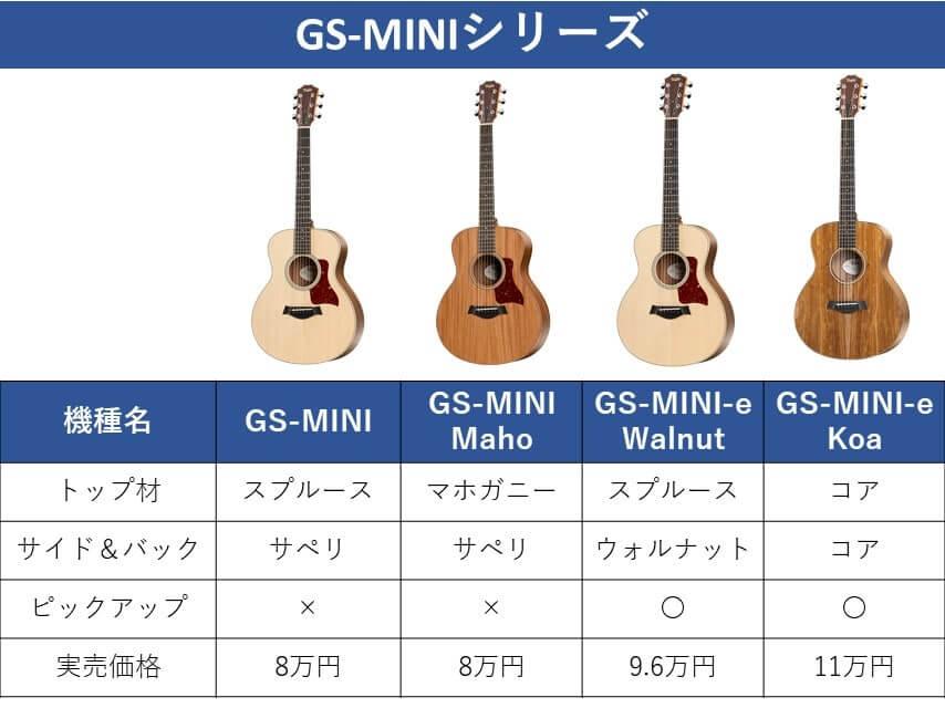 GS-MINIシリーズ表