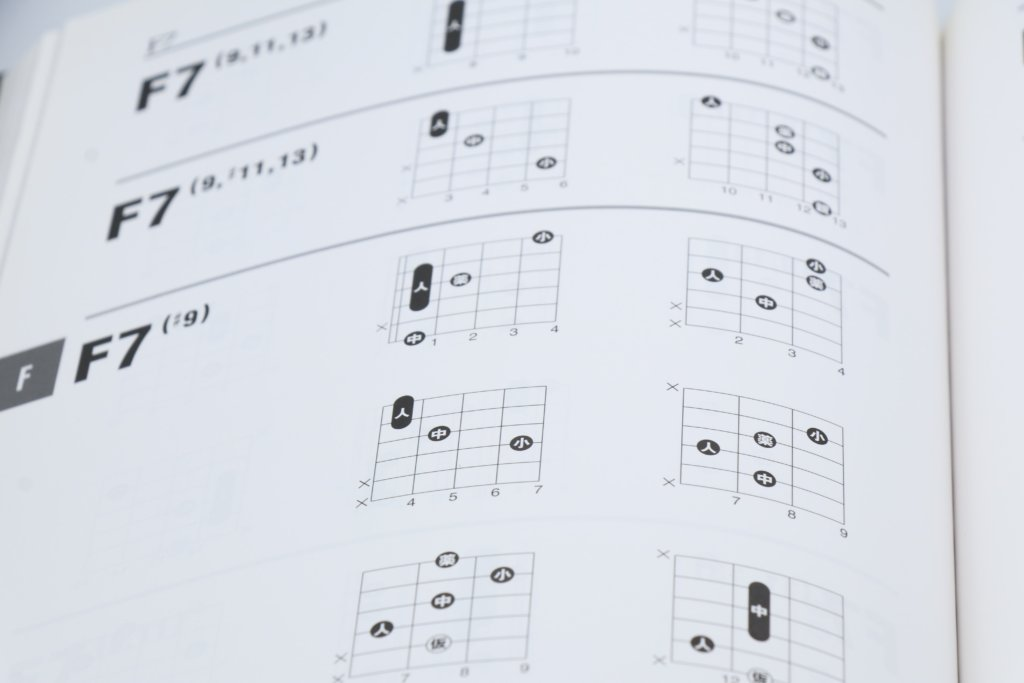ジャズギターコードブック サンプル