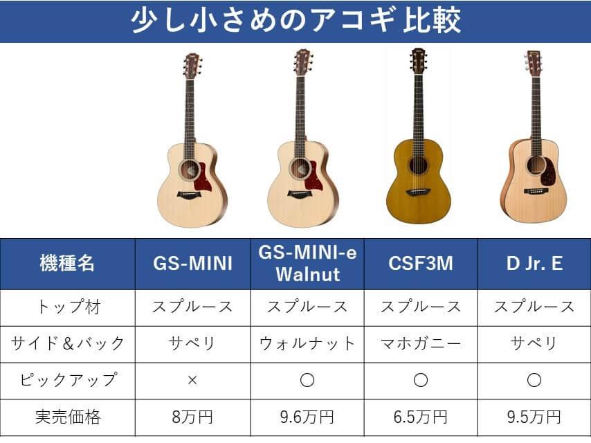 スモールギター比較