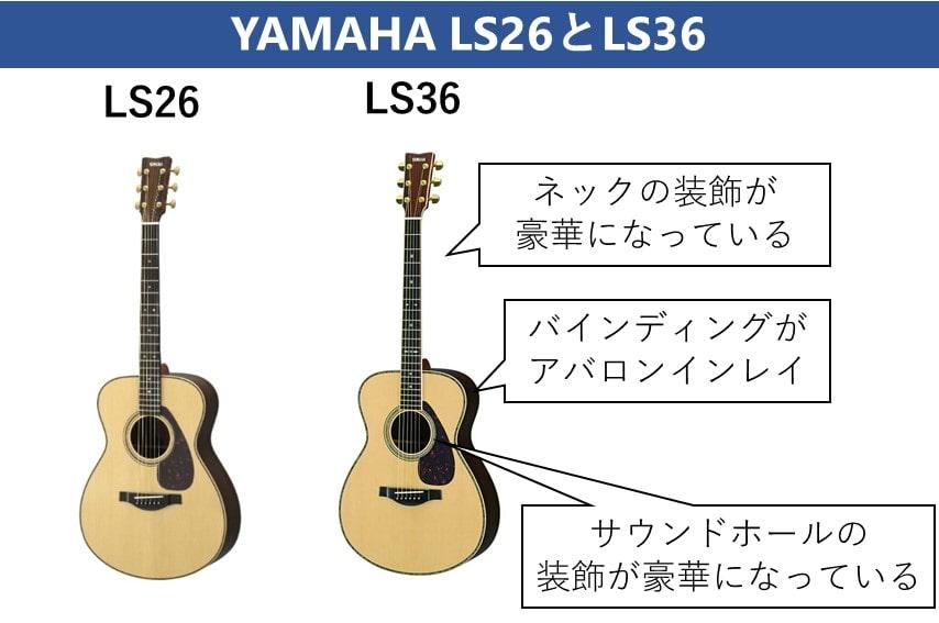 LS26とLS36の違い