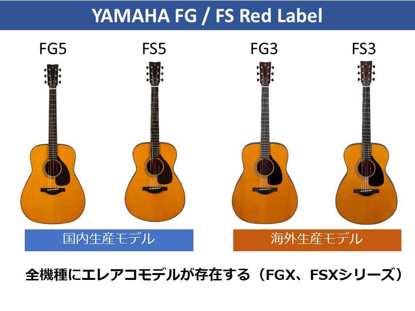 YAMAHA FG Red Label