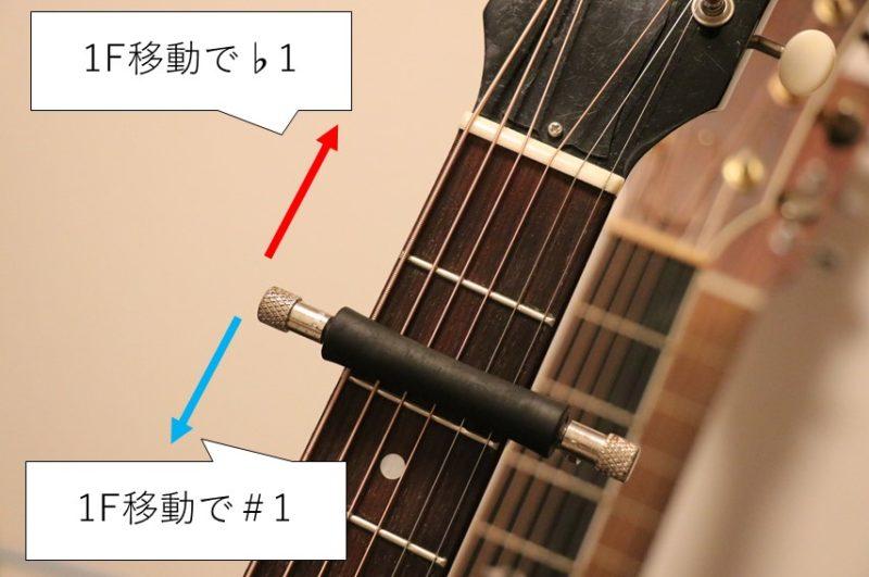 カポタストを移動させると曲のキーが変わる