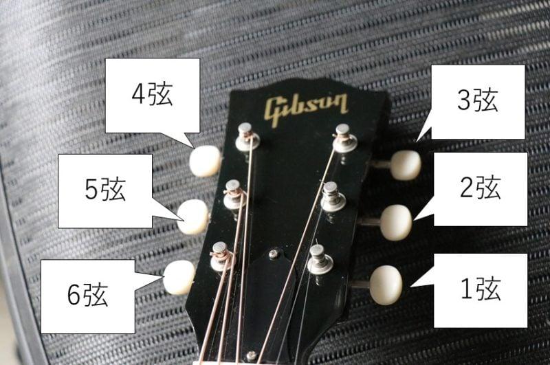 各弦のギターペグ