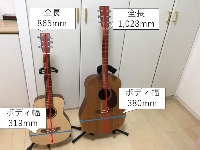 ミニギターとドレッドノートの比較