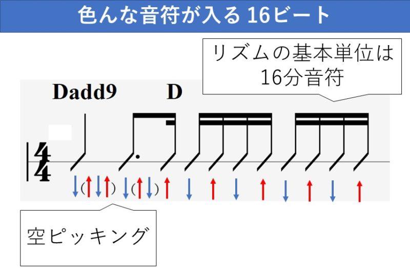 16ビートで4分音符・8分音符・16分音符が混在するストロークパターン