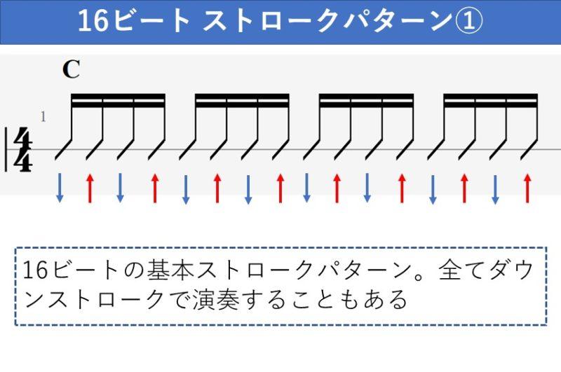 16ビートのギターストロークパターン 基本形