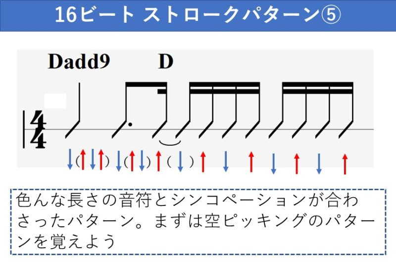 16ビートのストロークパターン 色んな長さの音符とシンコペーションの混合
