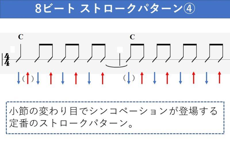 8ビートのギターストロークパターン 小節の変わり目にシンコペーション