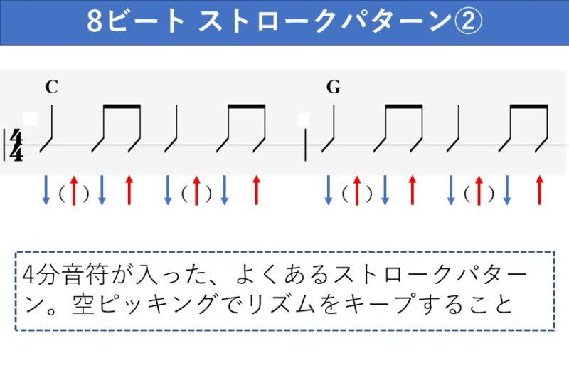 8ビート ギターストロークパターン 四分音符入り