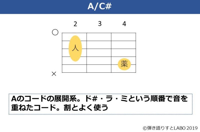 A/C#の押さえ方