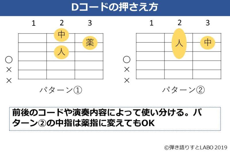 Dコードの押さえ方 2パターンを解説