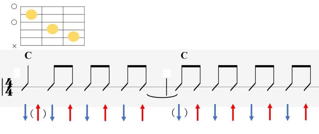 シンコペーションの練習譜例2 小節をまたぐシンコペーション
