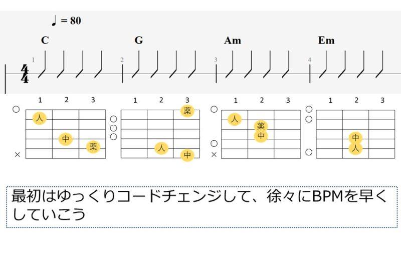 C-G-Am-Emのコード進行 譜例