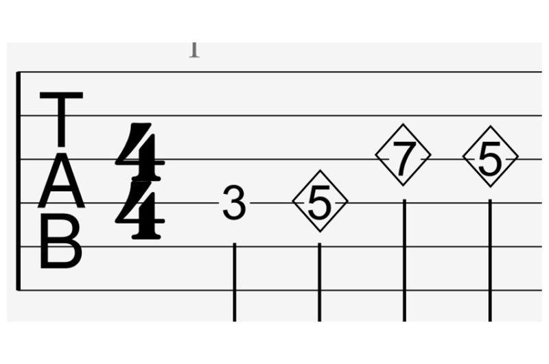 tab譜のナチュラルハーモニクス表記
