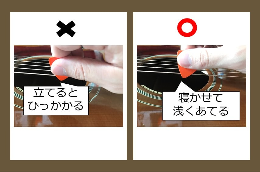 ギターの弦にピックをあてるときはピックを少し寝かせ気味にあてるとスムーズ
