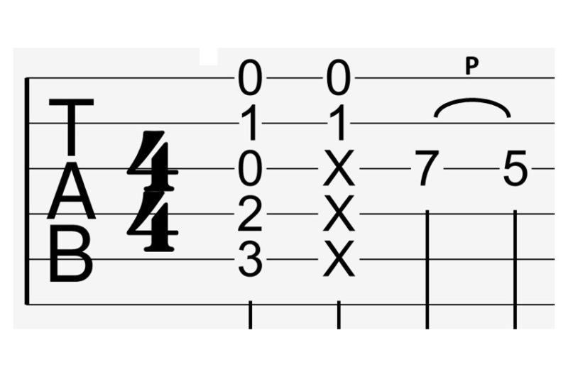 tab譜のプリングオフ表記