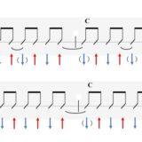 ギターのストロークパターン