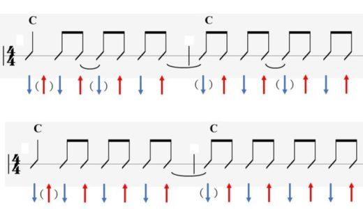 ギターのストロークパターンを練習しよう。弾き語りでよく使う譜例 10パターンで解説