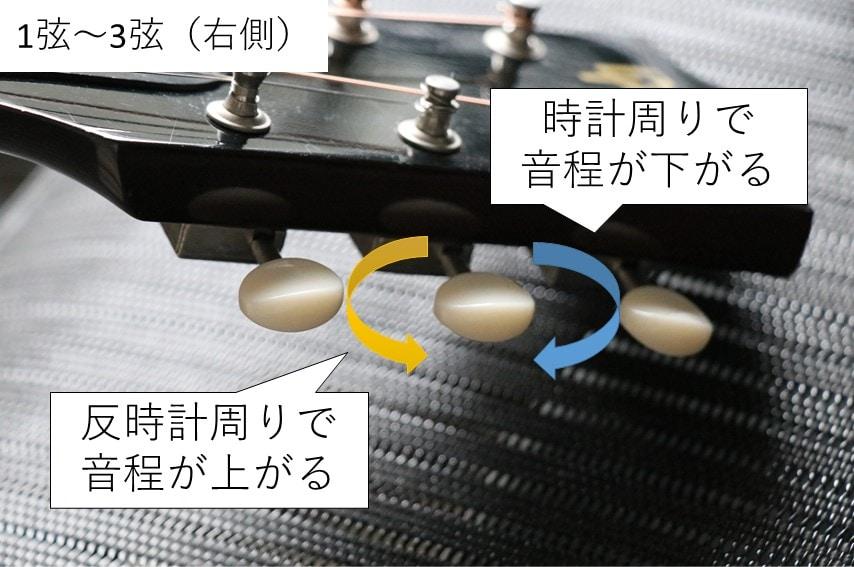 1弦から3弦のチューニング