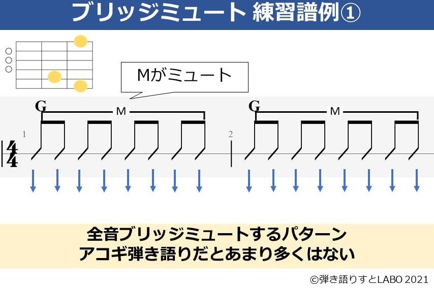 ブリッジミュートの譜例1。全編ブリッジミュートする