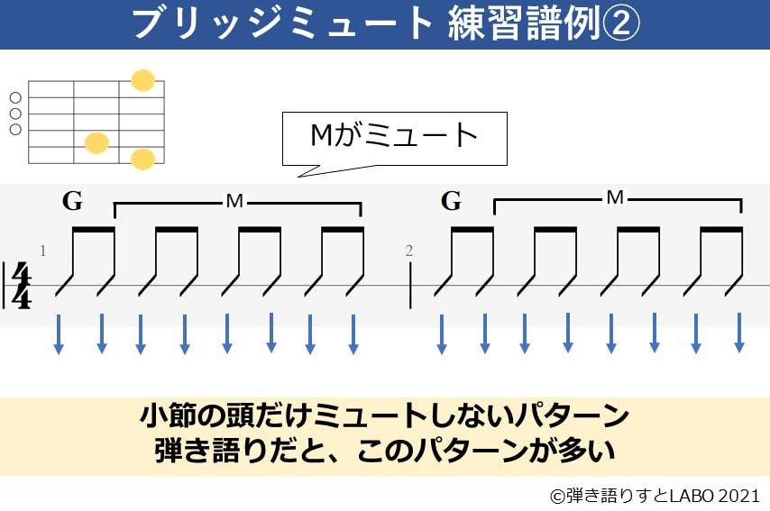 ブリッジミュートの譜例2。小節の頭だけ鳴らしてあとはブリッジミュートする