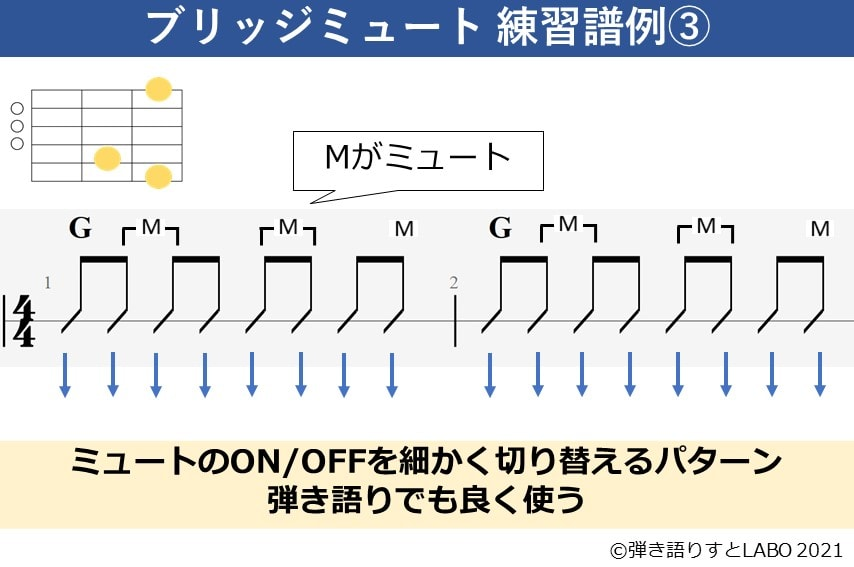 ブリッジミュートの譜例3。ミュートのON/OFFを細かく切り替えるパターン