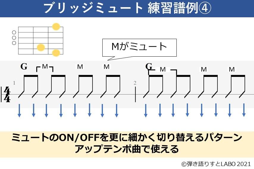 ブリッジミュートの譜例4。ミュートのON/OFFをかなり細かく切り替えるパターン
