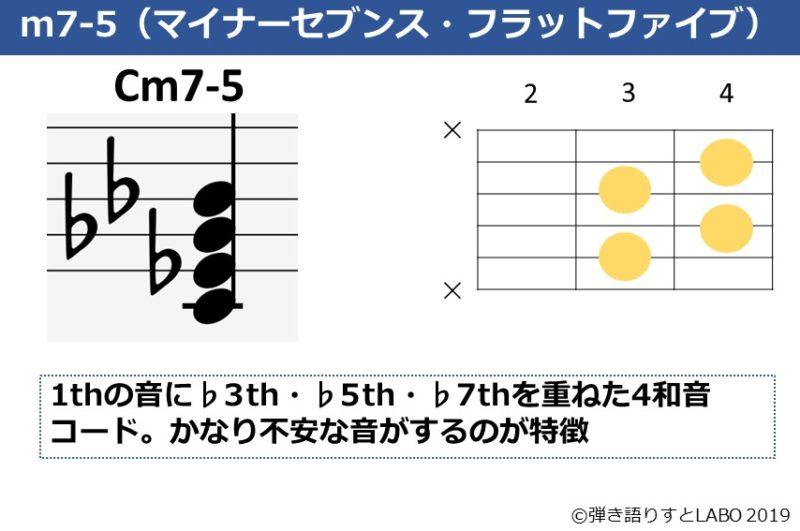 Cm7-5の解説資料