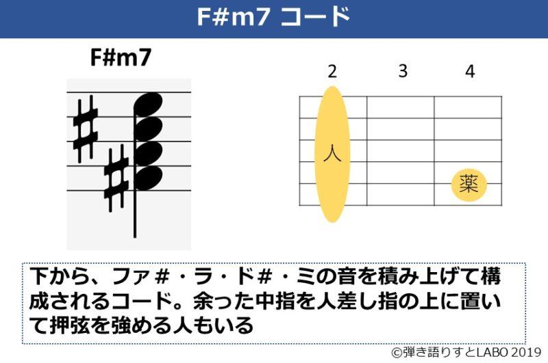 F#m7の解説資料