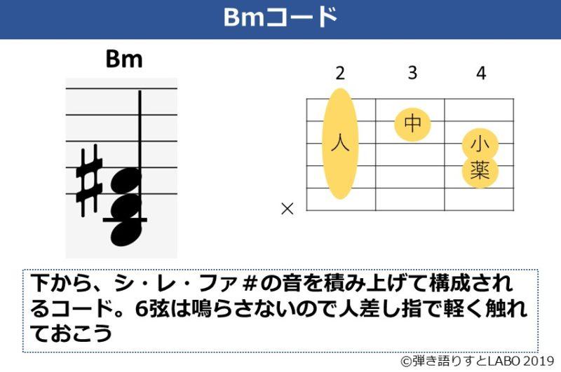 Bmコードの解説資料