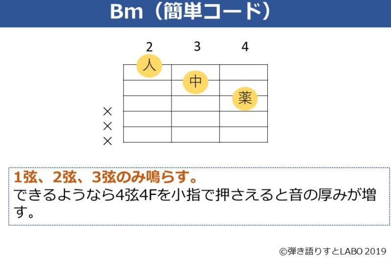 Bmを簡単にしたコードフォーム