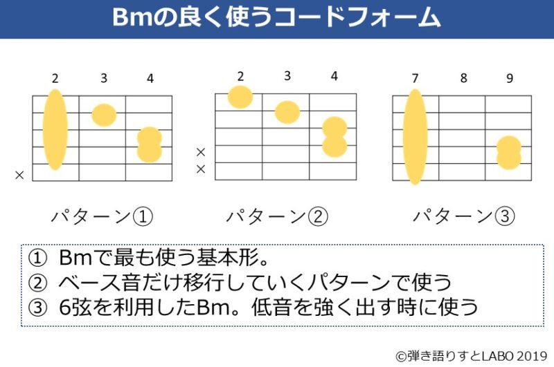 Bmの色んなコードフォーム
