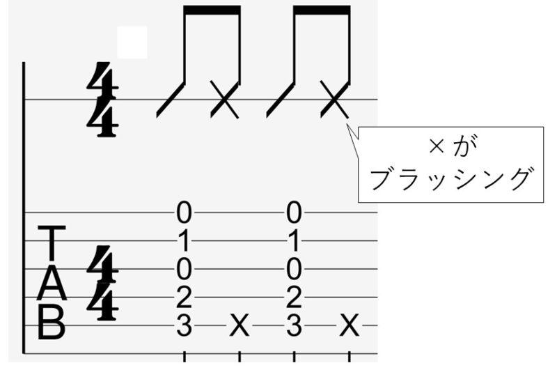 Tab譜でのブラッシング表記