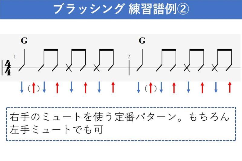 ブラッシングの練習譜例 8ビートの定番パターン