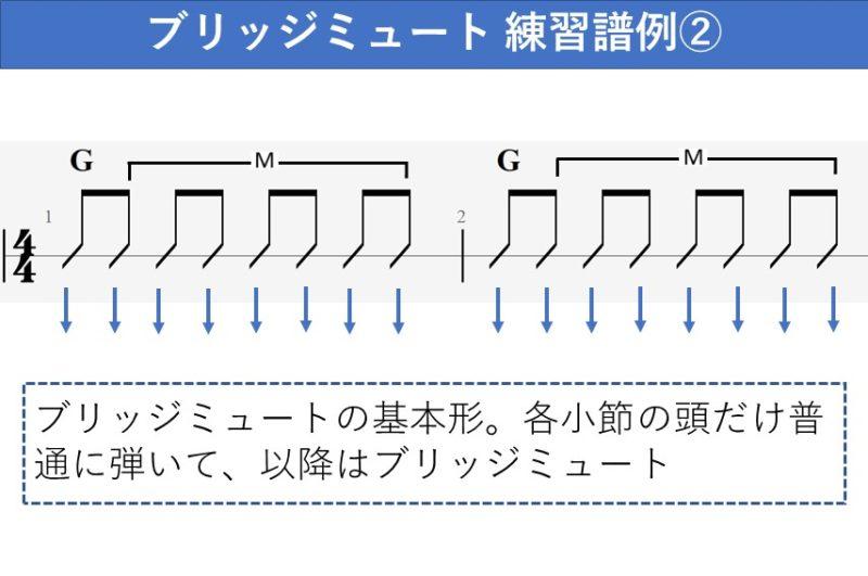 ブリッジミュート練習譜例 小節頭だけミュートしない