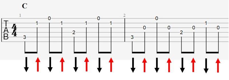 オルタネイトピッキング 練習譜例 Cコード