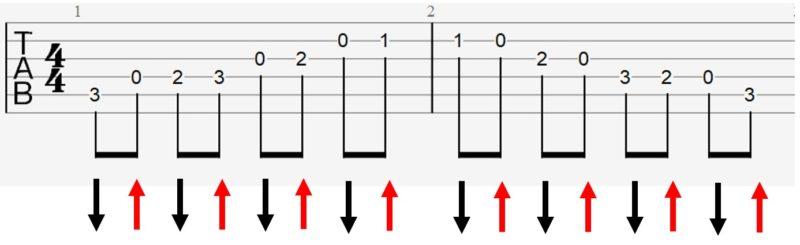 オルタネイトピッキング 練習譜例 音階練習