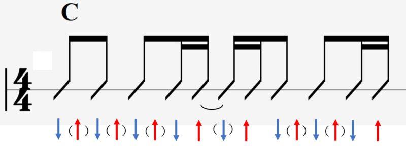 シンコペーションの練習譜例。16分音符でのシンコペーション