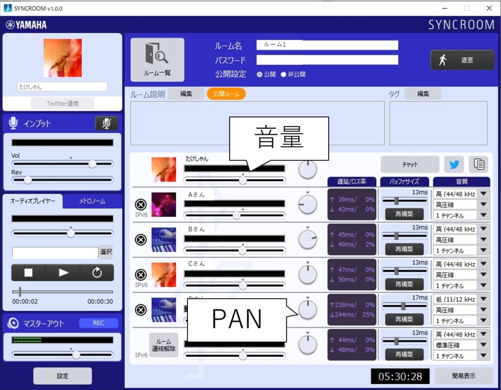 syncroom 音量とPAN