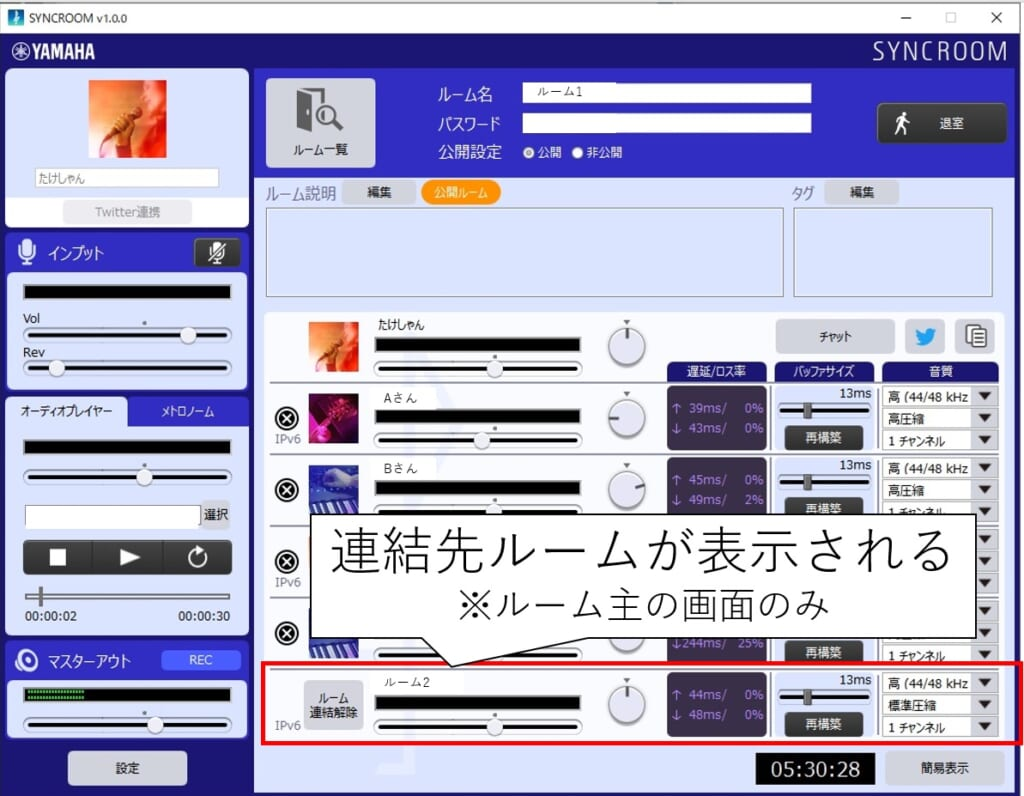 syncroomの連結ルーム表示